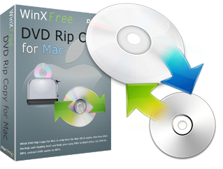 Best Dvd Converter For Mac
